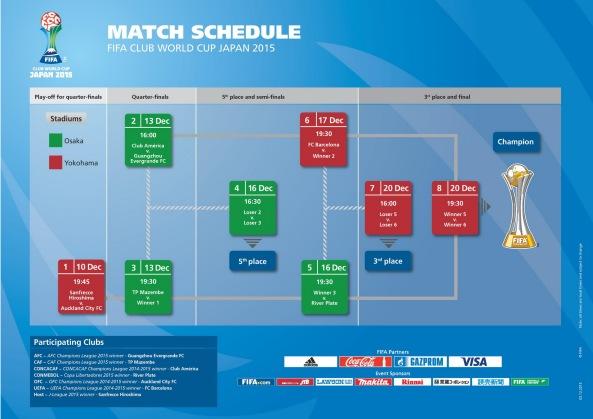 jadwal piala dunia antar klub 2015